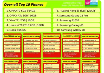 oppo f9 leads memoxpress weekly chart upon 1st week of availability mobile smartphone establishment memoxpress recently announced that oppo f9 was its