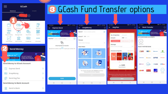 GCash FREE Fund Transfer: Everything You Need To Know